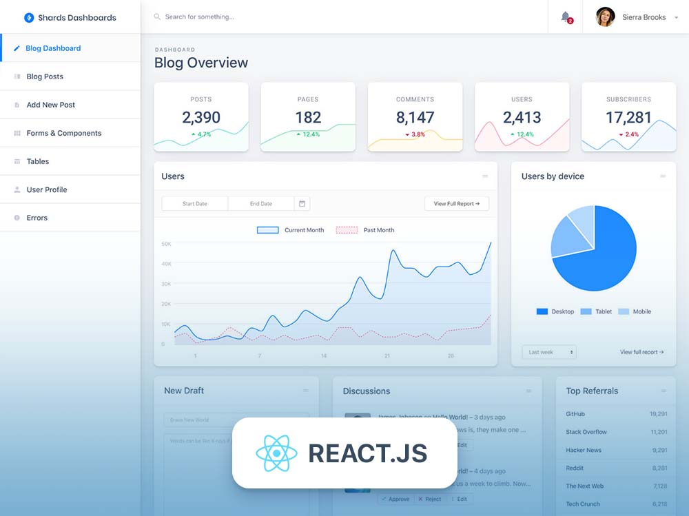 Shards Dashboard UI Kit · React